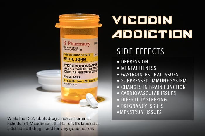 Vicodin Addiction